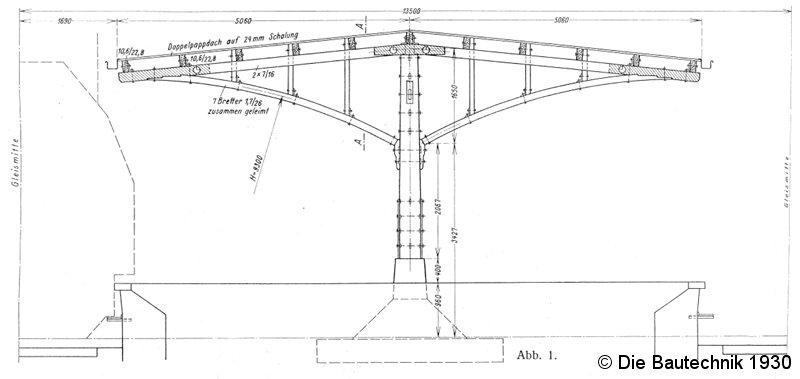 Bild: Konstruktionsskizze 1 Dachtragwerk