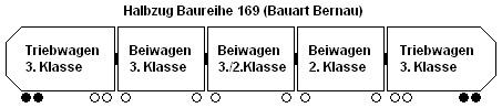 Bild: Zugbildung ET 169