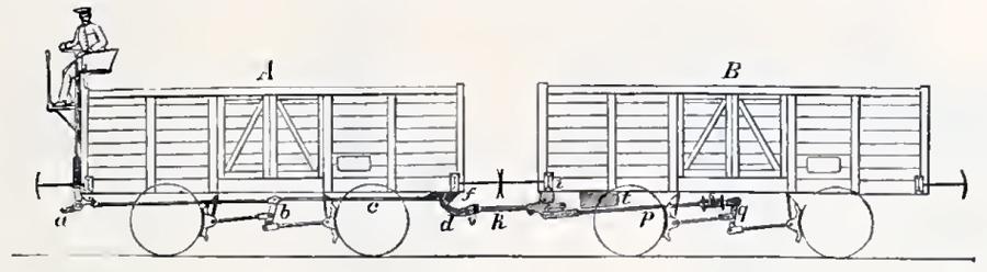 Bild: Bremser auf Wagen
