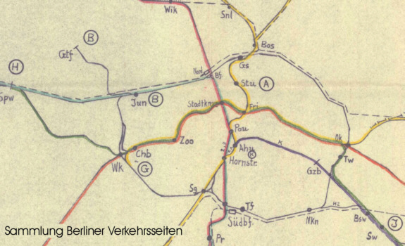 Zuggruppenplanung