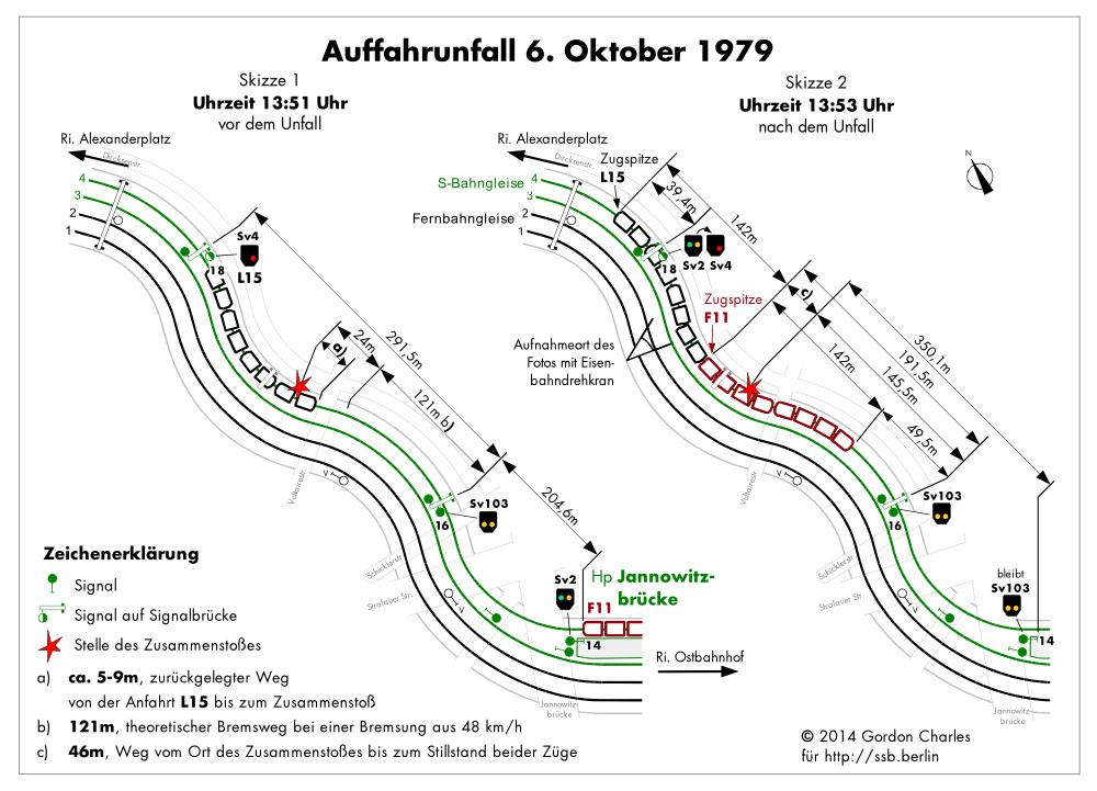 Bild: Grafische Darstellung der Unfallsituation