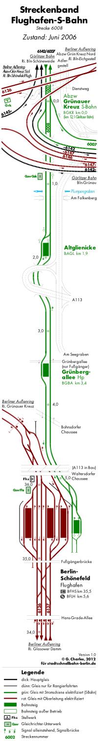 Bild: Streckenband 2006